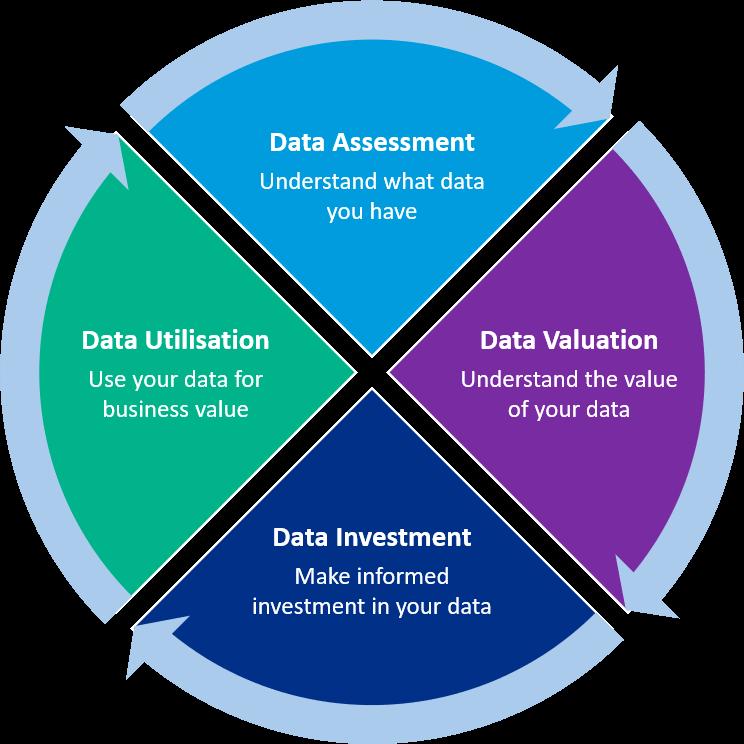 Idea 11_Data & Analytics
